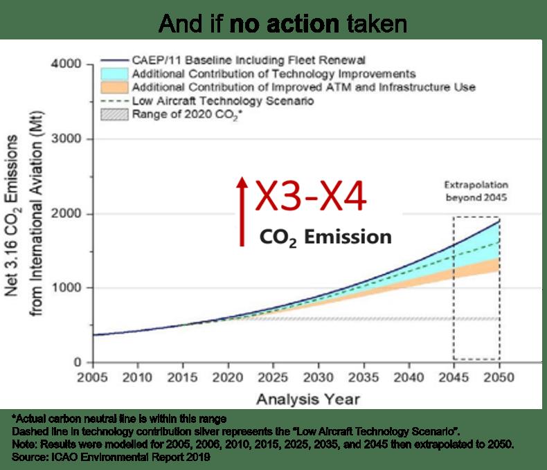 actual carbon neutral-3