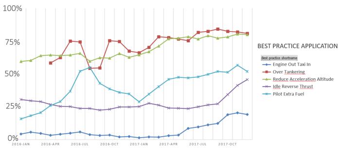 cebu-pacific-performance-graph