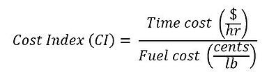 cost-index-equation