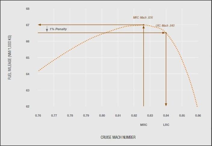 cost-index-mrc-lrc