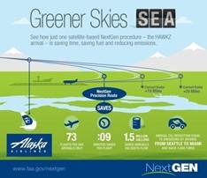 greener-skies