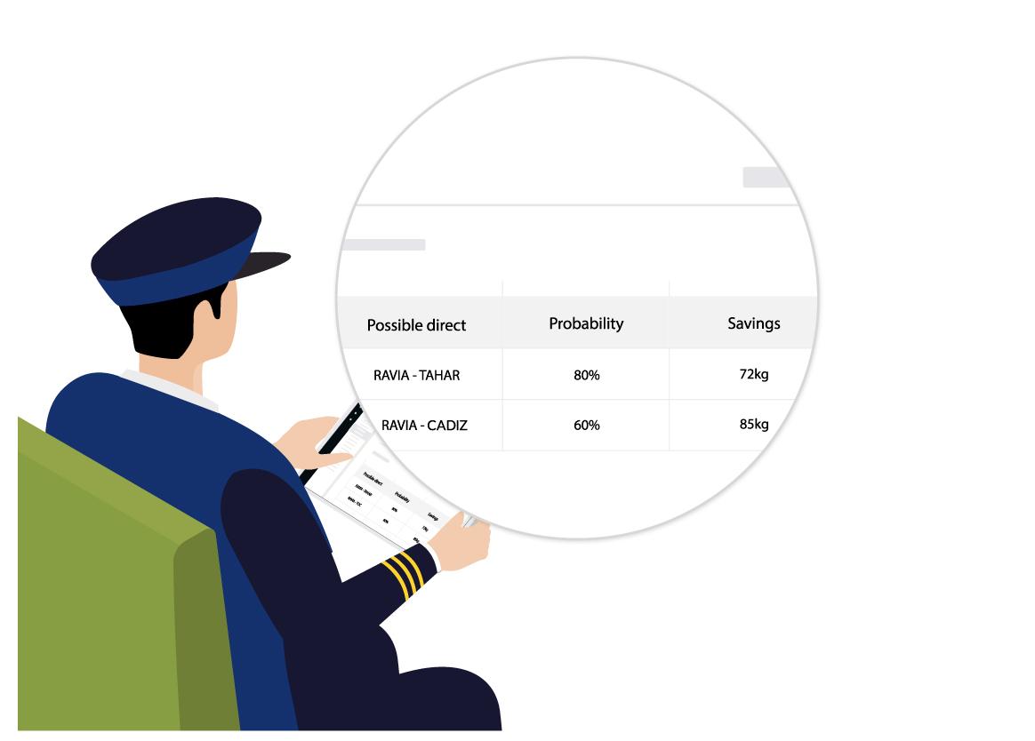 pilots-direct2-1