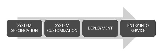 schema-implementation-steps-1