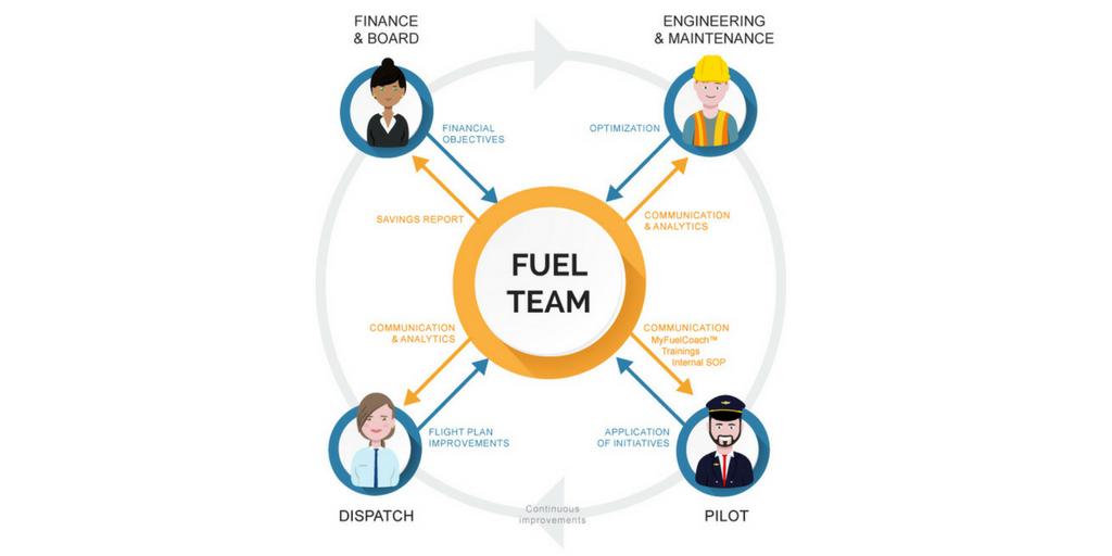 fuelteam-cover-blog